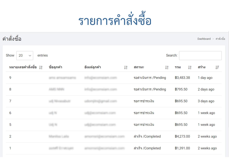 ฟีเจอร์ ecommerce ร้านออนไลน์ เว็บขายของ เว็บขายสินค้าออนไลน์ ขายของออนไลน์  - รายงานการขาย Sales report - เปิดร้านออนไลน์ ขายของออนไลน์ เว็บอีคอมเมอร์ส ด้วยเว็บไซต์สำเร็จรูป websitethailand ecommerce